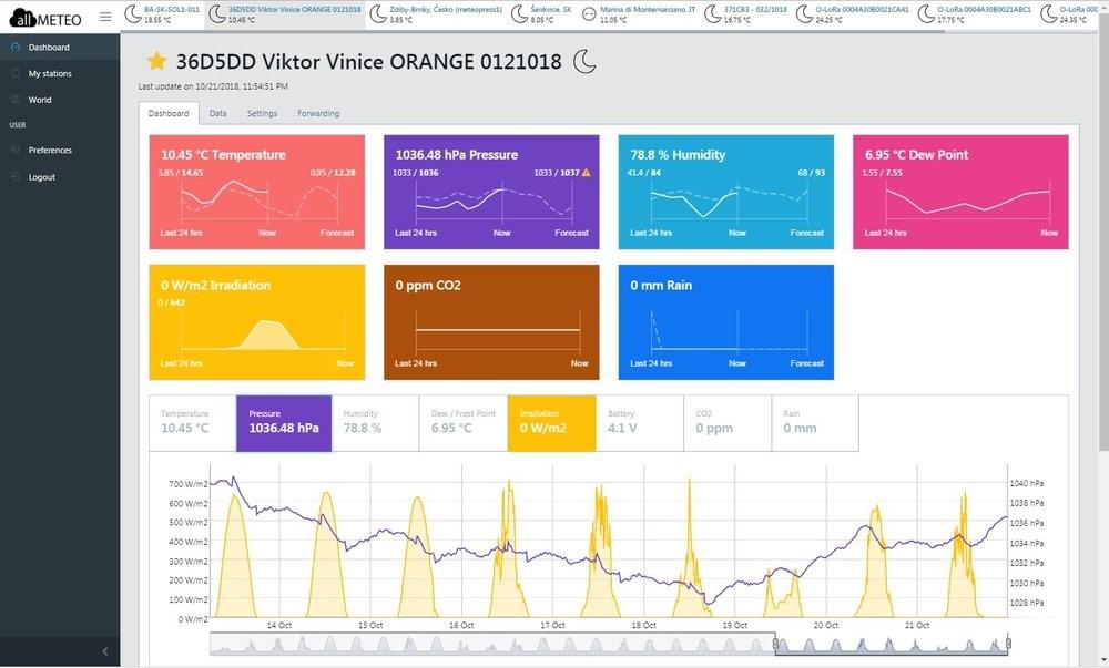 application web gestion eau repair nouvelle caledonie